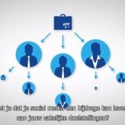 Deloitte social business champions - Wist je dat social media een bijdrage kan leveren aan je business doelstellingen - Nameshapers - social business workshops